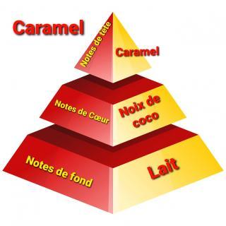 Sabribrille - 110grs - Bougie - Caramel beurre salé
