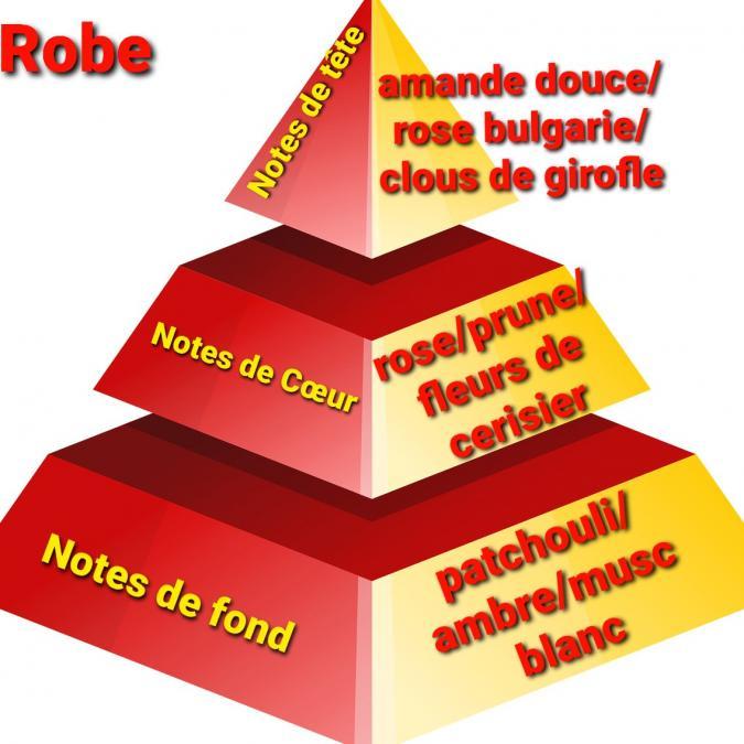 Sabribrille - Robe 8grs - Fondant (cire)